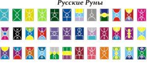 Значение и описание русских рун
